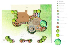 Executive Outdoor Living - Design Process on Executive Outdoor Living id=87918
